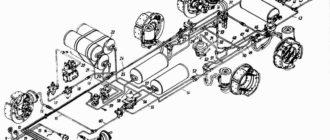 Тормозная система КамАЗ