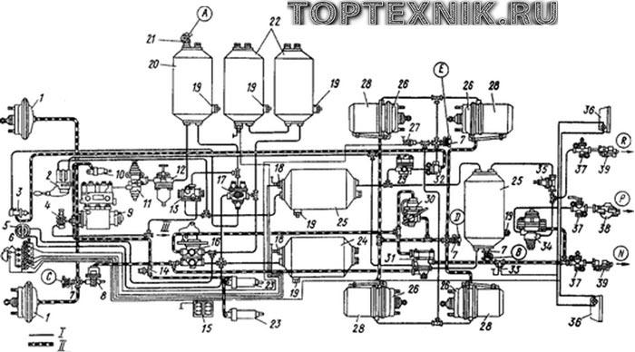 Тормозная система КамАЗ 5320