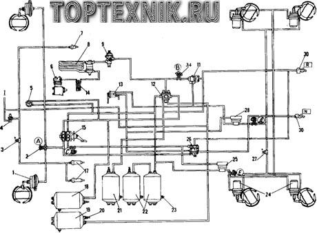 Тормозная система КамАЗ 43118