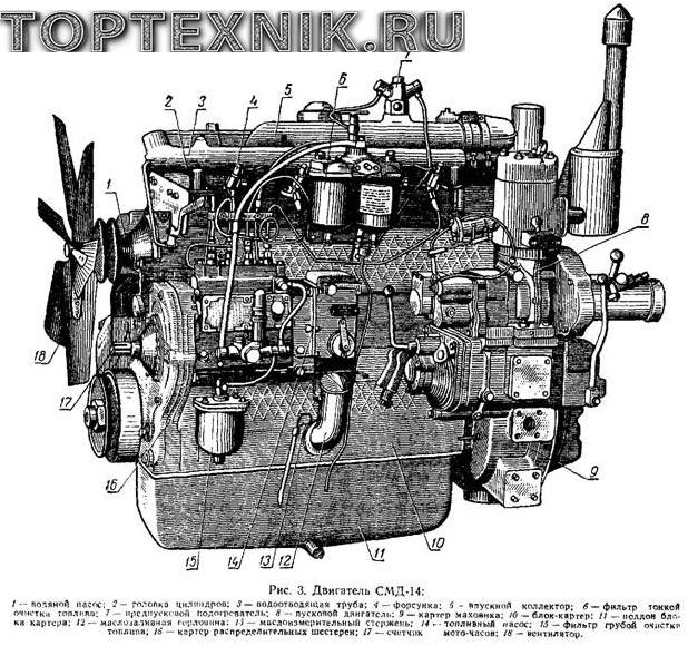 СМД – 14