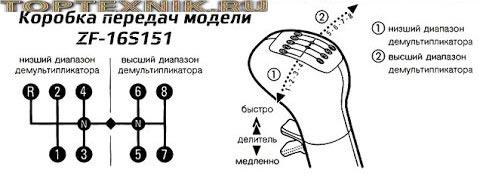 Переключение передач на КамАЗ