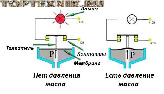 Схема электронного измерительного