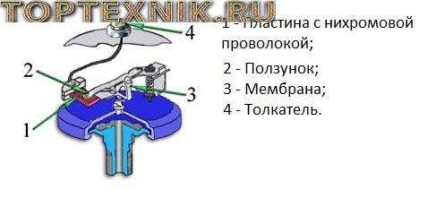 Схема прибора напора смазки