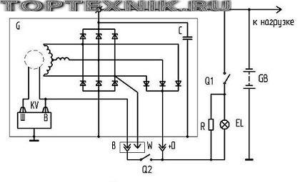 генератора КамАЗ 43118