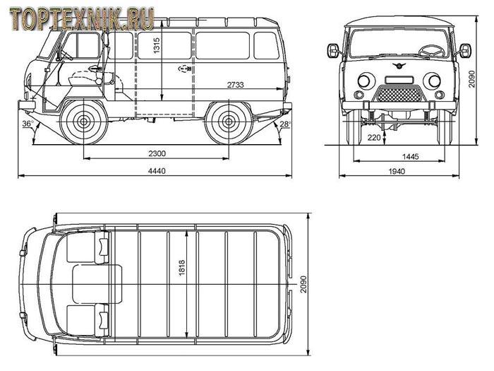 УАЗ 396255 тех характеристики