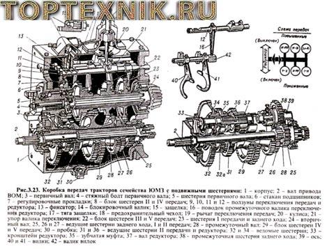 Схема КПП ЮМЗ-6