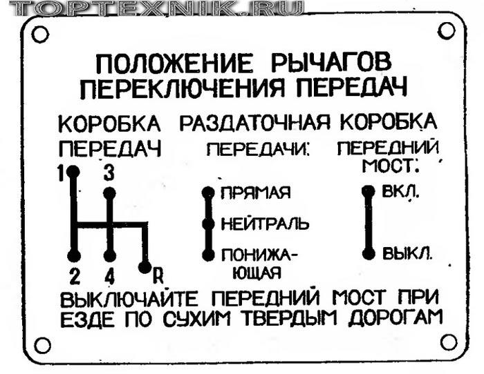 Управление раздаткой УАЗ 469