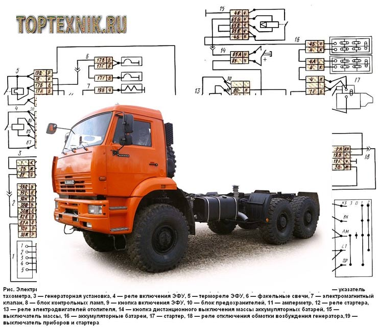 КамАЗ 431185 схема