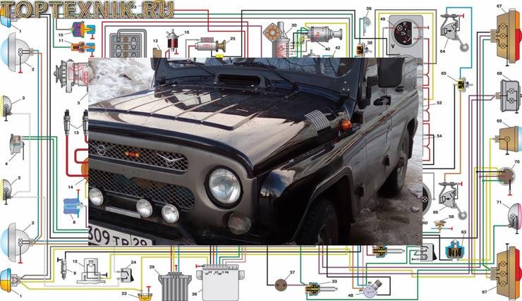 Электросхема УАЗ 31519
