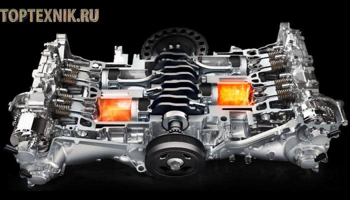 Двигатель Субару Форестер в разрезе