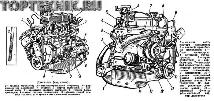 Мотор УАЗ-417