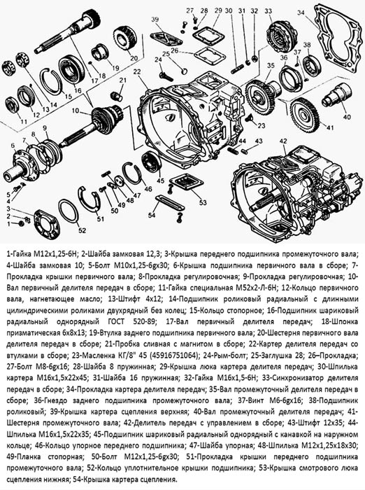 Схема КПП КамАЗ