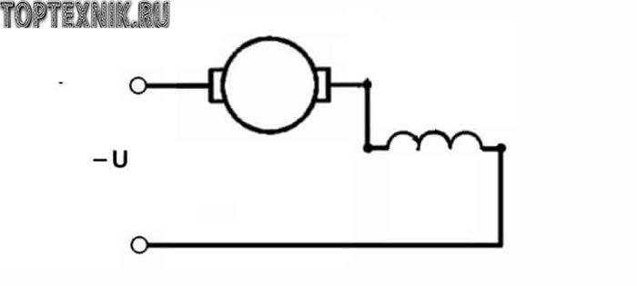 силы тока при запуске